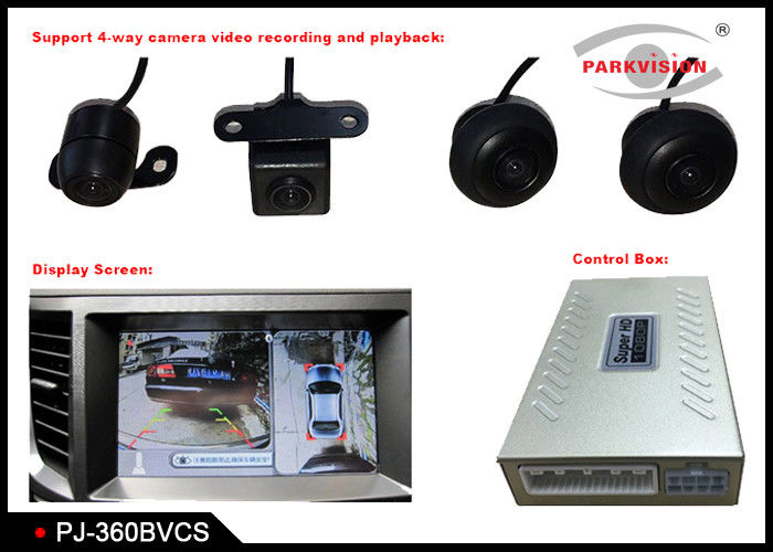 360 Degree Bird Around Multi View Camera With Electronic Rolling Shutter